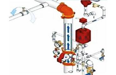 Islak Borulu Sprinkler Sistemi